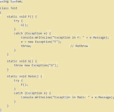 try in c# programme